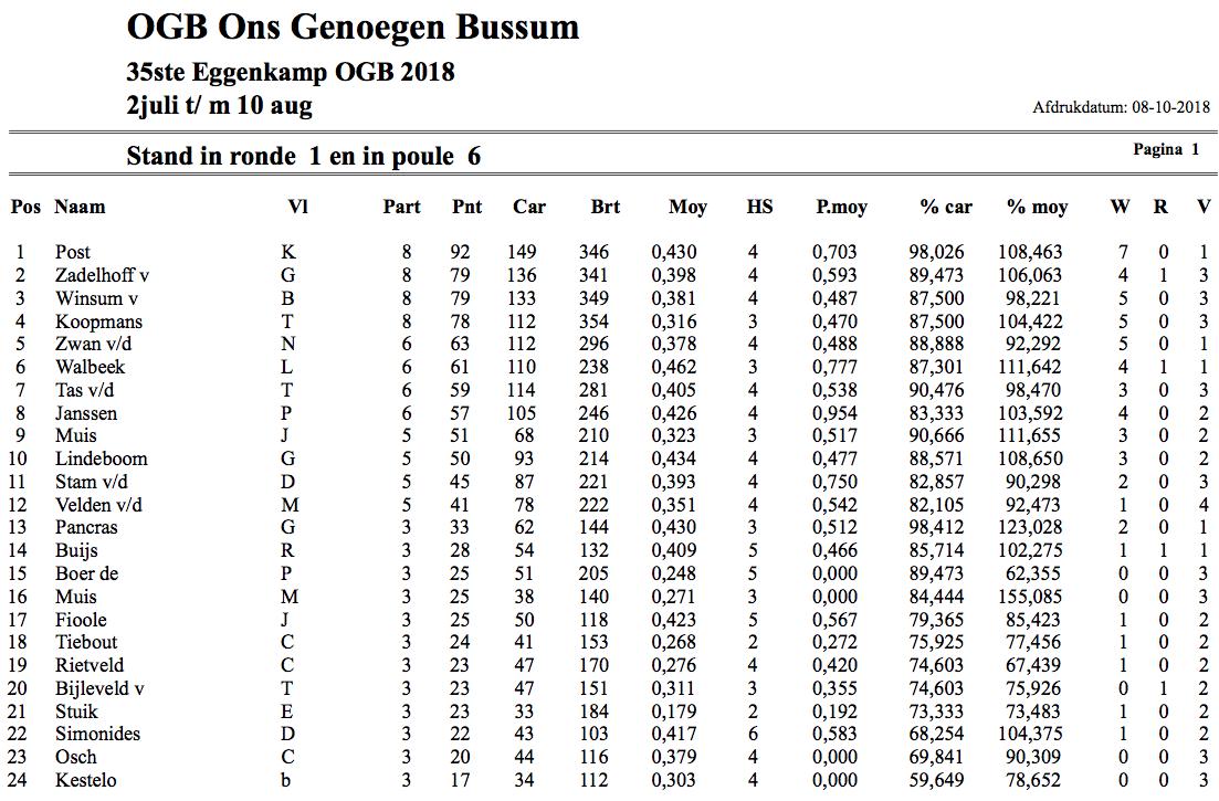 OGB Driebanden - B - Poule 6
